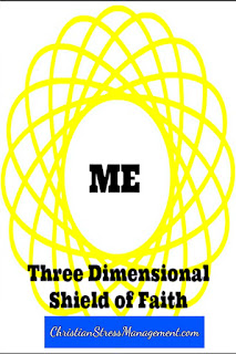 The three dimensional shield of faith