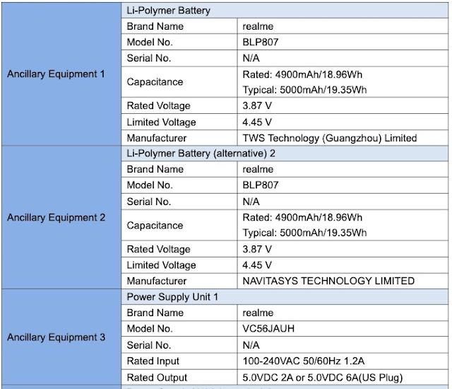 Realme-RMX2151-battery-capacity