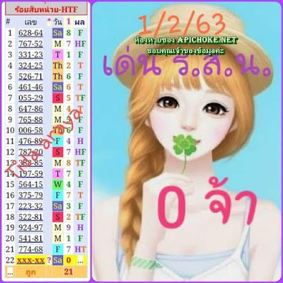Thailand Lottery Sure Number 123 Facebook Timeline 17 February 2020