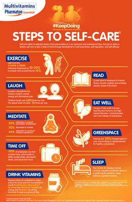 Steps to Self-care