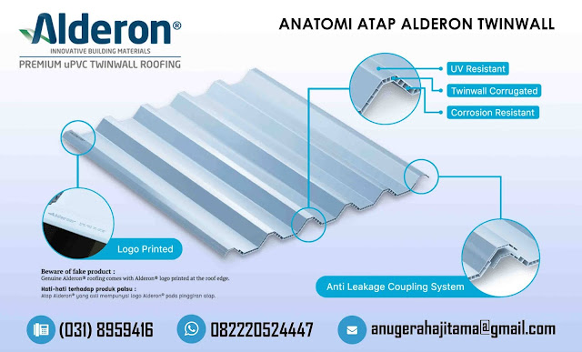 Gambar Anatomi Atap Alderon Twinwall