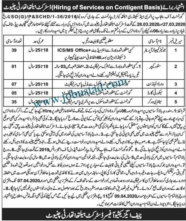 Jobs in Primary and Secondary Healthcare Department  Govt of Punjab 2020.