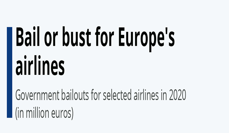 Bail or bust for Europe's airlines