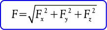 Mencari besar vektor jika diketahui komponen-komponennya