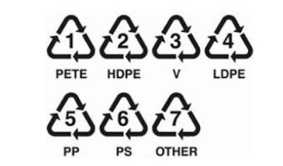 jenis plastik yang diketahui dari simbol kodenya