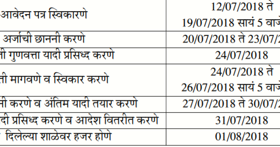 Zilla Parishad Palghar Recruitment 2018 19 Asst Teacher