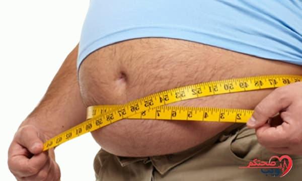 ما لا تعرفه عن ابر حرق الدهون في البطن و الجوانب