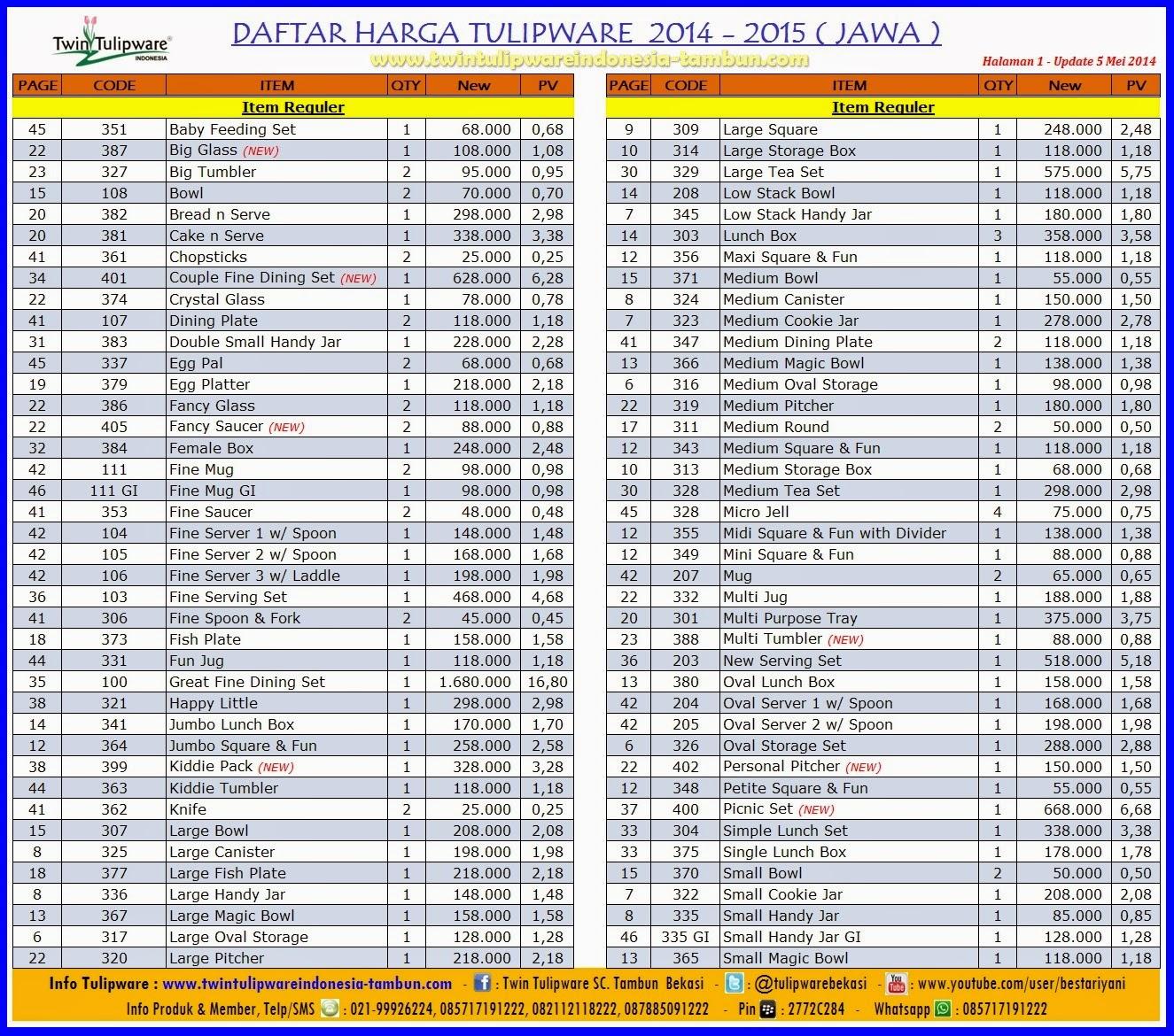 daftar harga tulipware 2014 2015 jawa twin tulipware sc tambun