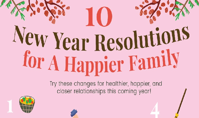 10 New Year Resolutions For A Happier Family #infographic