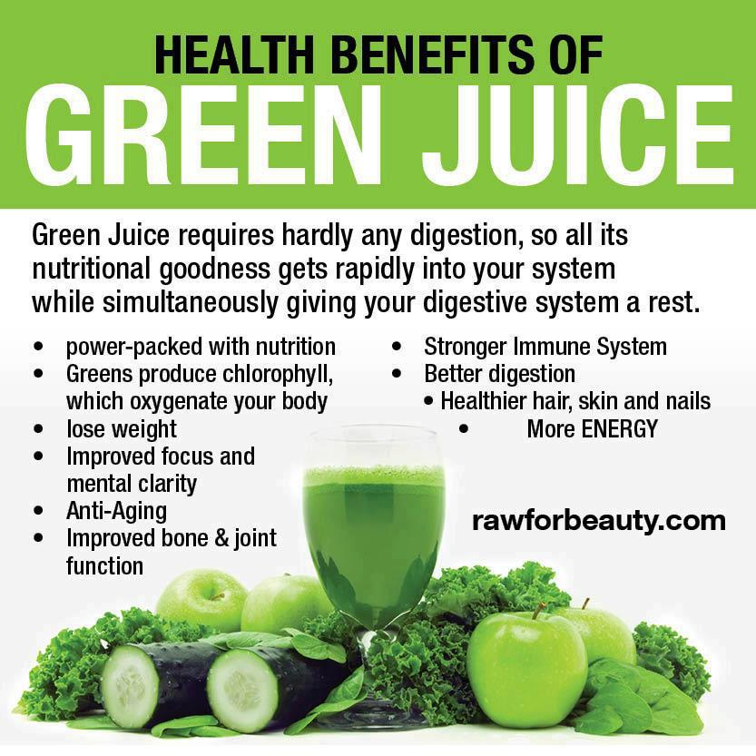 Natural Cures Not Medicine: Health Benefits Of Green Juice