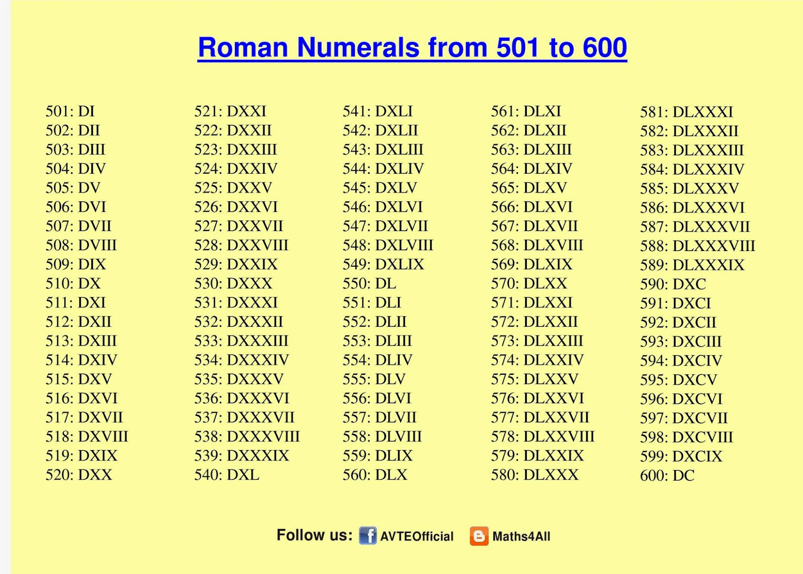 How to write 2011 in roman numbers - Arabic numerals