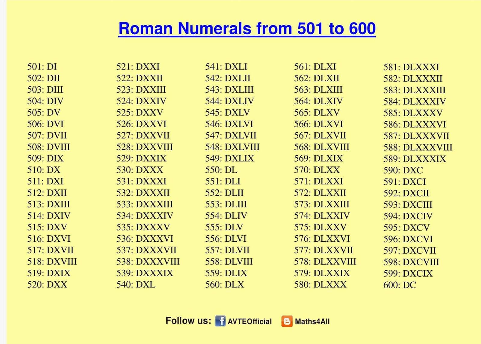 Worksheets 100 Roman Numeral Waytoohuman Free Worksheets For Kids Amp Printables