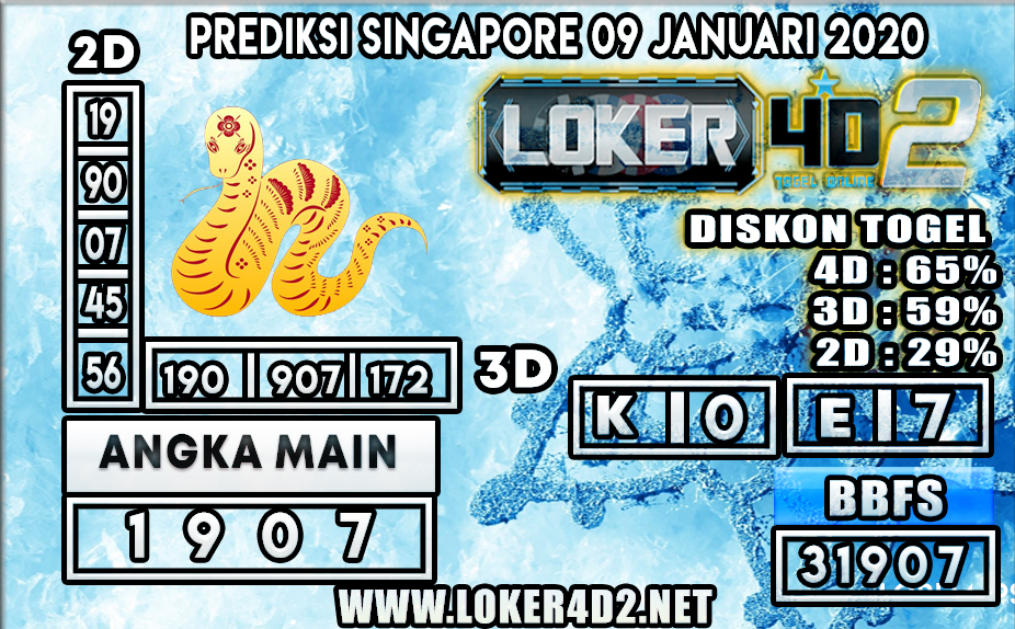 PREDIKSI TOGEL SINGAPORE LOKER4D2 09 JANUARI 2020