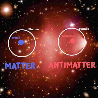What is Antimatter? What Antimatter is Made of?