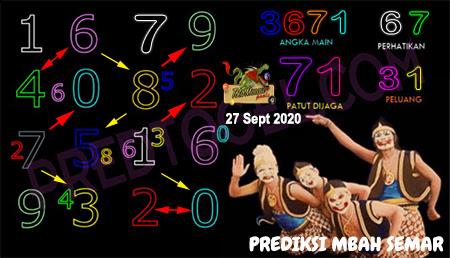 Prediksi Pak Tuntung Macau Minggu 18 September 2020