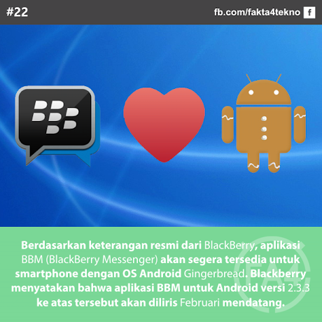 BBM Gingerbread - Fakta4 Tekno