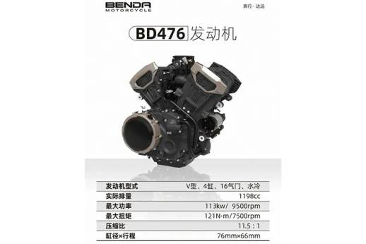 Since 2020, Benda, the Chinese motorcycle manufacturer, has always surprised us. Whether it is the launch of the new cruiser motorcycle LF-01 that comes with a four-cylinder engine that delivers supersport-like performance, including the introduction of a 300 cc turbo engine and the latest brand new from the dragon. It will surprise us again. With the launch of the new V4 engine at the same time, up to two sizes will be used for new products next year.  Benda LF-01 With this launch, Benda has used the space at the current EICMA 2021 event as a platform for the launch of the new engine. In the form of a V4 engine, which may not be new to the motorcycle world. But it is the first time a Chinese manufacturer will have such an engine for their own product. And it's quite interesting. because it is not just one but comes in two sizes at once on different performance models  The first engine will come with the code BD476 comes with a capacity of 1,198 cc V4 4-cylinder, 4-valve, DOHC, liquid-cooled, code BD476, BD stands for Benda, three digits are divided into two sets. Comprising 4, representing the number of pistons and 76, referring to the bore size of 76 mm, with a stroke of 66 mm, the engine is similar to the Yamaha V4 used on the modern Yamaha VMax. The legendary sir of the tuning fork camp. But it's not a complete copy because it's different in many places.  The first part is the engine stroke. It can be seen that the BS476 has a stroke of 66 millimeters, which is different from the VMax's 90 millimeter stroke. The other part is the compression ratio. The new engine has a higher value of 11.5:1 that reflects the highest compression performance. to have a smaller number of rotations The BD476 engine is capable of producing a maximum power of 152 horsepower (HP), which may seem less than the engine from European manufacturers. That usually comes with around 200+ horsepower on both Ducati's Panigale V4 and Aprilia's RSV4, but the Benda's engine is used to produce only