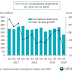COVID-19 Pandemic Effect on Global Smartphone Sales, Revealed