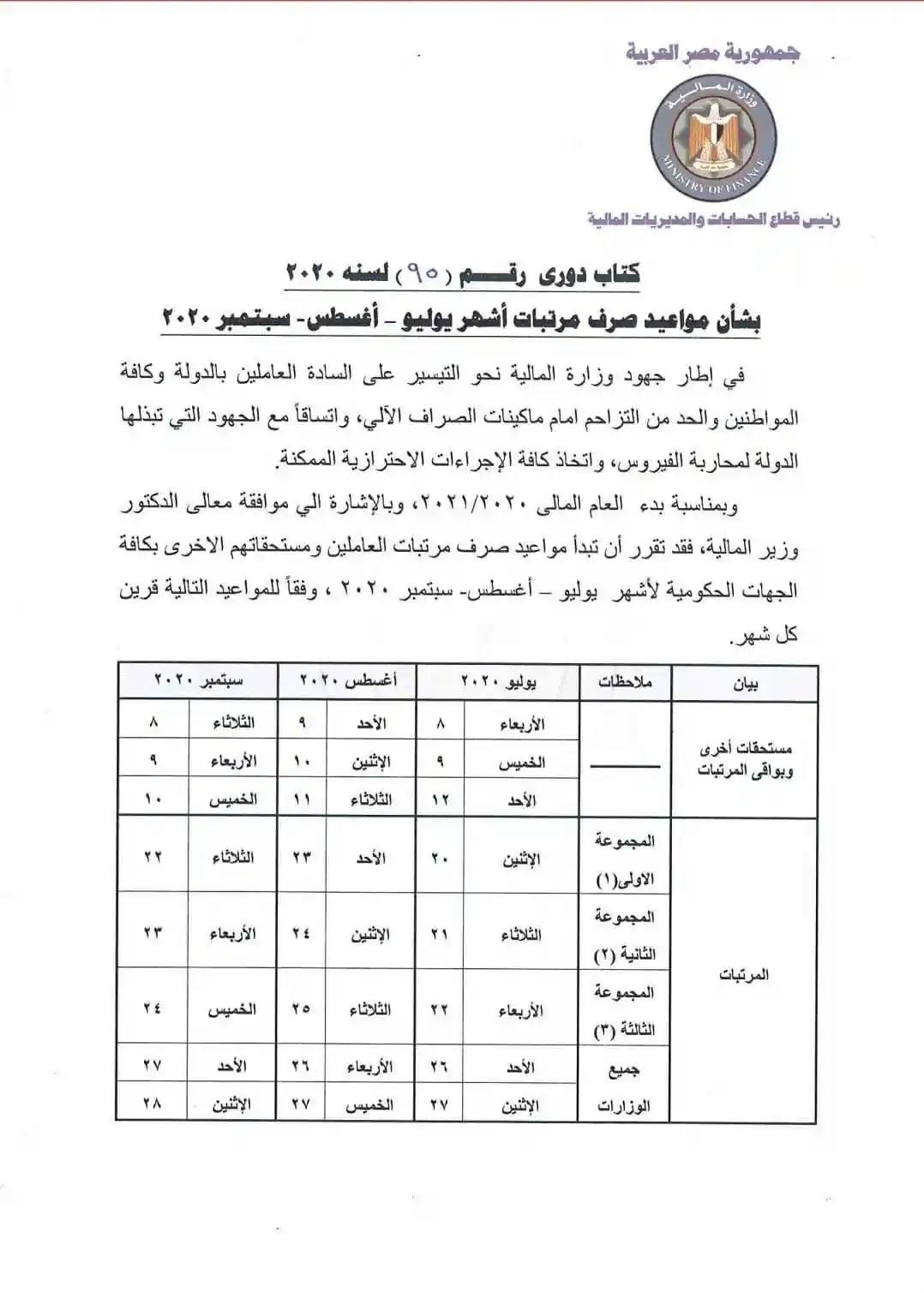 مواعيد صرف مرتبات الموظفين فى شهر يوليو ٢٠٢٠
