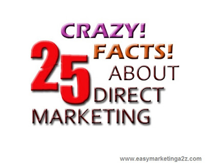 25 Crazy Facts about Direct Marketing