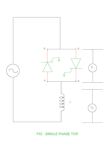single phase tcr