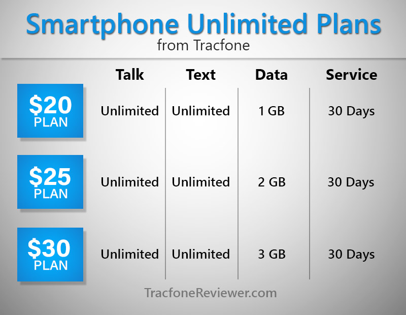 tracfonereviewer new unlimited smartphone