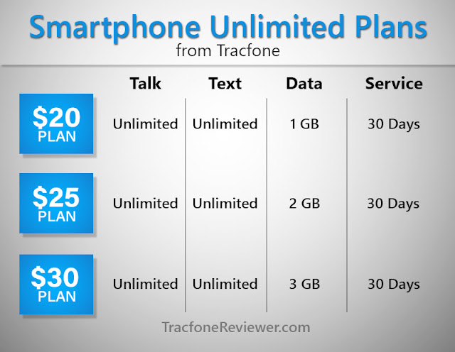 unlimited tracfone airtime card