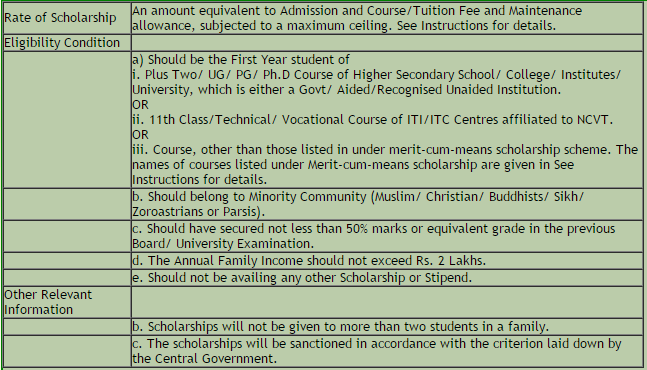 DCE Post Matric Scholarship