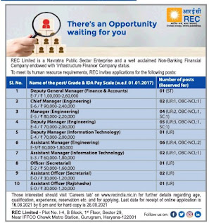 REC limited Recruitment 2021 25 Assistant Manager Posts