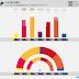 CATALUÑA · Encuesta NC Report: CUP 4,9% (5), JUNTSxCAT 14,0% (21), ERC 25,6% (41), CATCOMÚ-PODEM 6,2% (7), PSC 19,1% (27), Cs 21,1% (29), PP 4,8% (5)