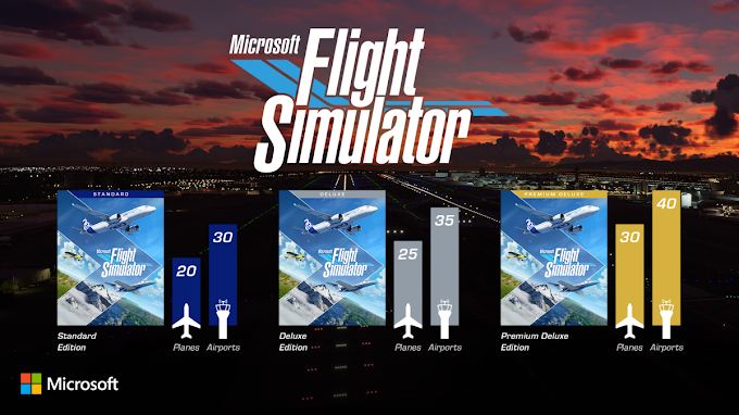 As diferentes versões do jogo Microsoft Flight Simulator