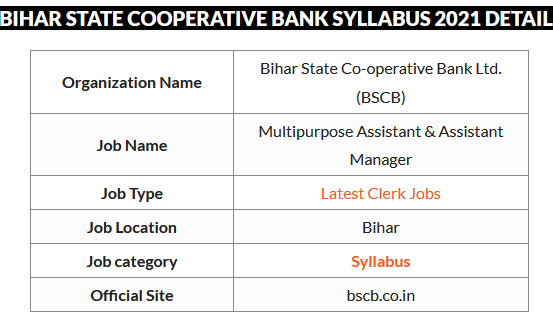bihar state cooperative bank syllabus 2021 @ bscb.co.in