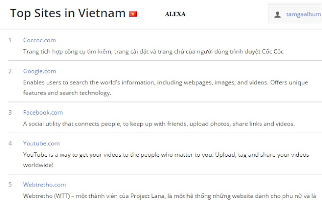 Top Sites in Vietnam 2016 [ TamGa update 04-2016 ]