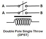 Double Pole Single Throw (DPST)