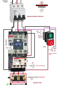 wiring diagram for square d lighting contactors 2000 v6 mustang stereo foto contactor trifasico 220v marcha paro pulsador con rele termico ...