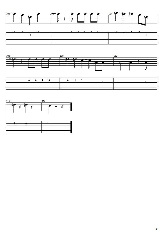 It's My Life Tabs Bon Jovi. How to Play It's My Life On Guitar, Bon Jovi - It's My Life Tabs / Bon Jovi It's My Life Chords. Bon Jovi - It's My Life