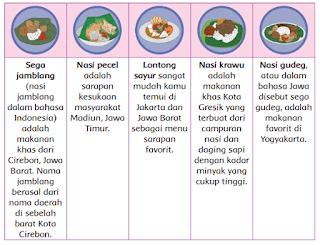 makanan khas daerah di indonesia www.simplenews.me