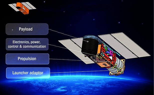 Nanosatellite Micro Spy-Satellite Microsatellite