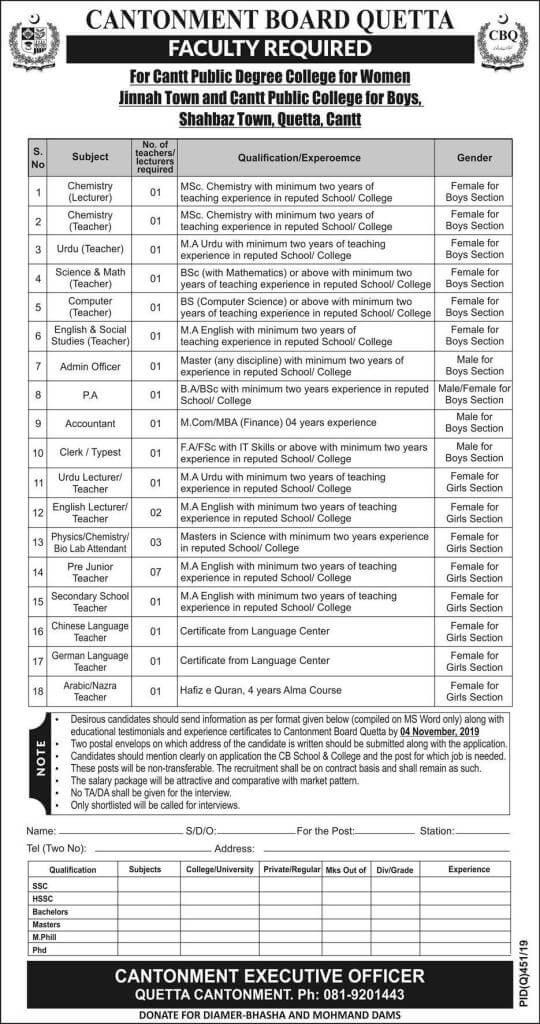Jobs In Cantonment board Quetta 2019