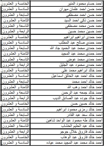 الاستعلام عن نتيجة كلية الشرطة 2017/2016 بالأسماء نتيجة القبول بكلية الشرطه