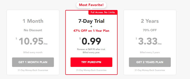 Pure vpn plan pricing