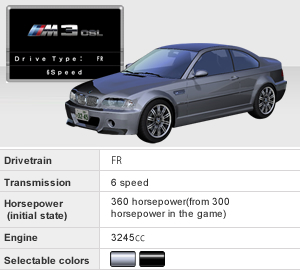 Review Bmw E46 Balimaning