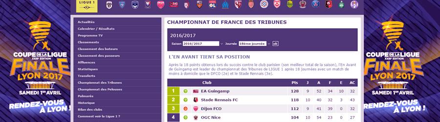 top 5 articoli più letti archistadia francia campionato stadi