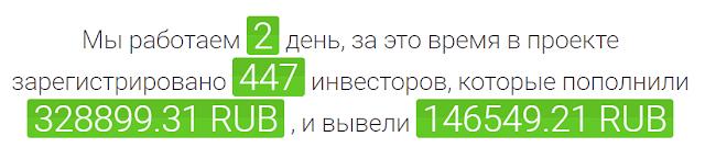 hippon.biz обзор
