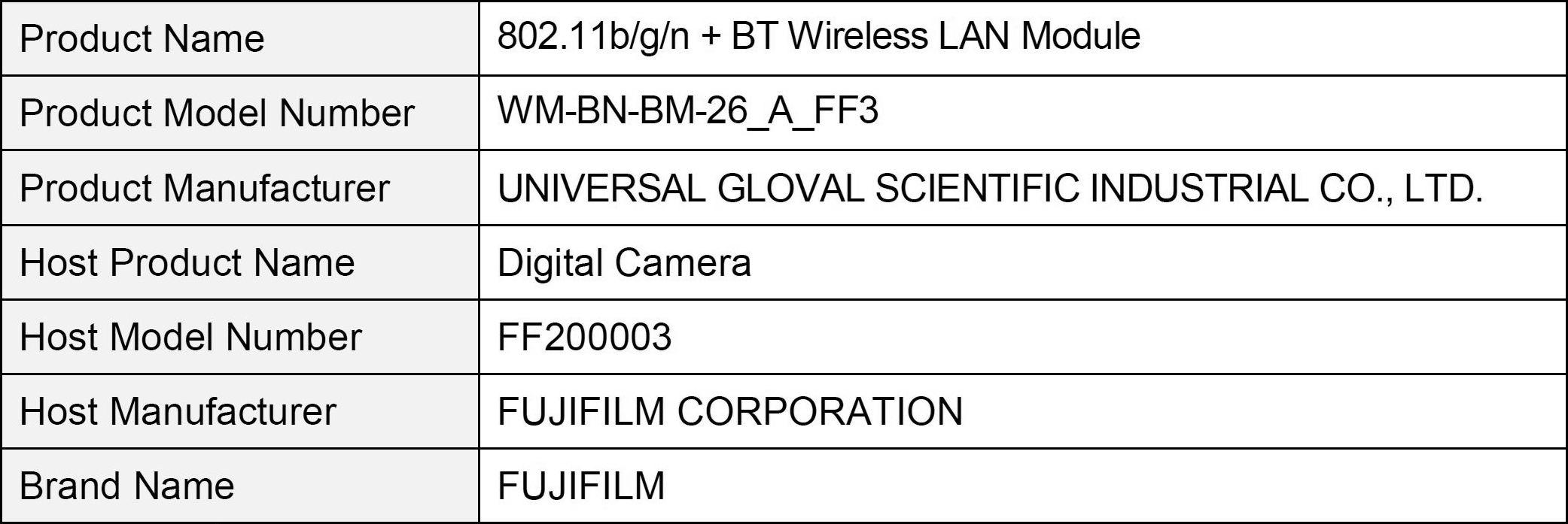 Параметры новой камеры Fujifilm