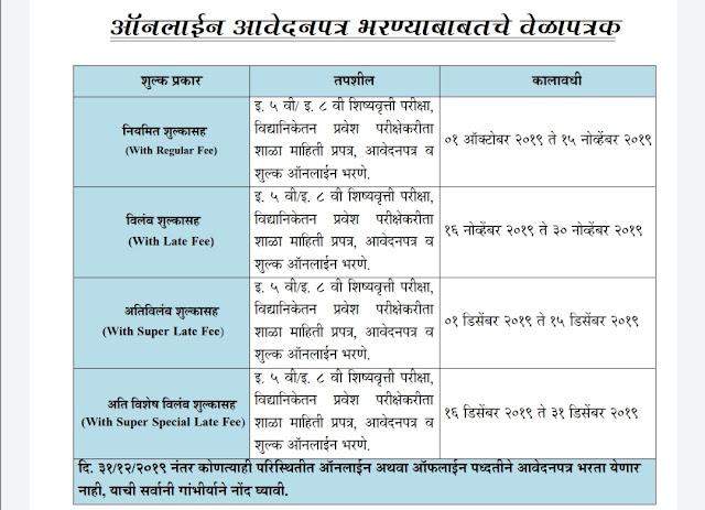 online application form filling timetable