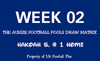 www.ukfootballplus.com.ng — Week 01draw matrix