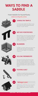 6 Ways To Find A Saddle In Minecraft
