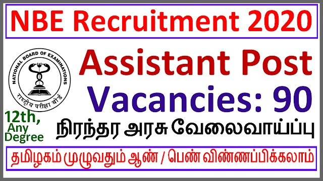 NBE Recruitment 2020 | Central Government Jobs 2020