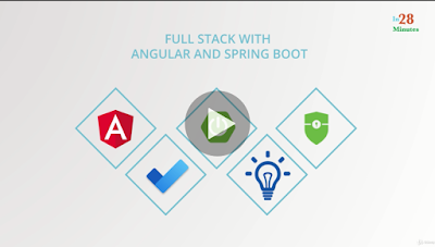 Best courses to learn fullstack Java development